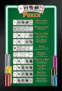 winning poker ratings